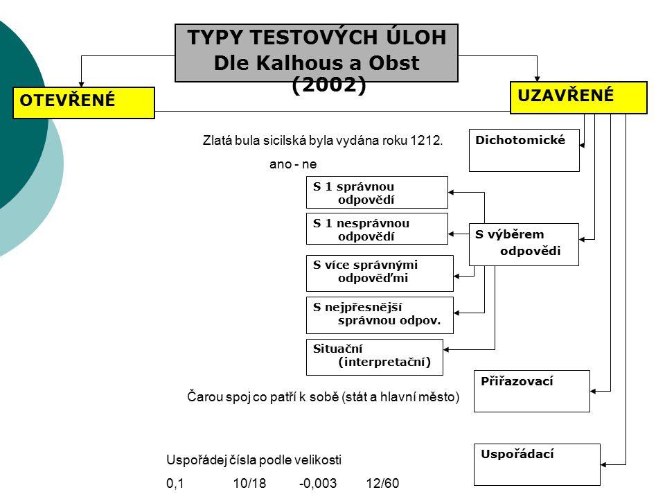 TYPY TESTOVÝCH ÚLOH Dle Kalhous a Obst (2002) UZAVŘENÉ OTEVŘENÉ S více správnými odpověďmi Dichotomické S výběrem odpovědi Přiřazovací Uspořádací Zlat