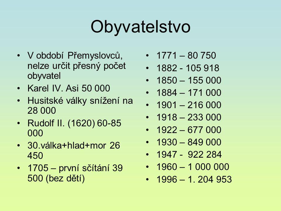 Obyvatelstvo V období Přemyslovců, nelze určit přesný počet obyvatel Karel IV. Asi 50 000 Husitské války snížení na 28 000 Rudolf II. (1620) 60-85 000