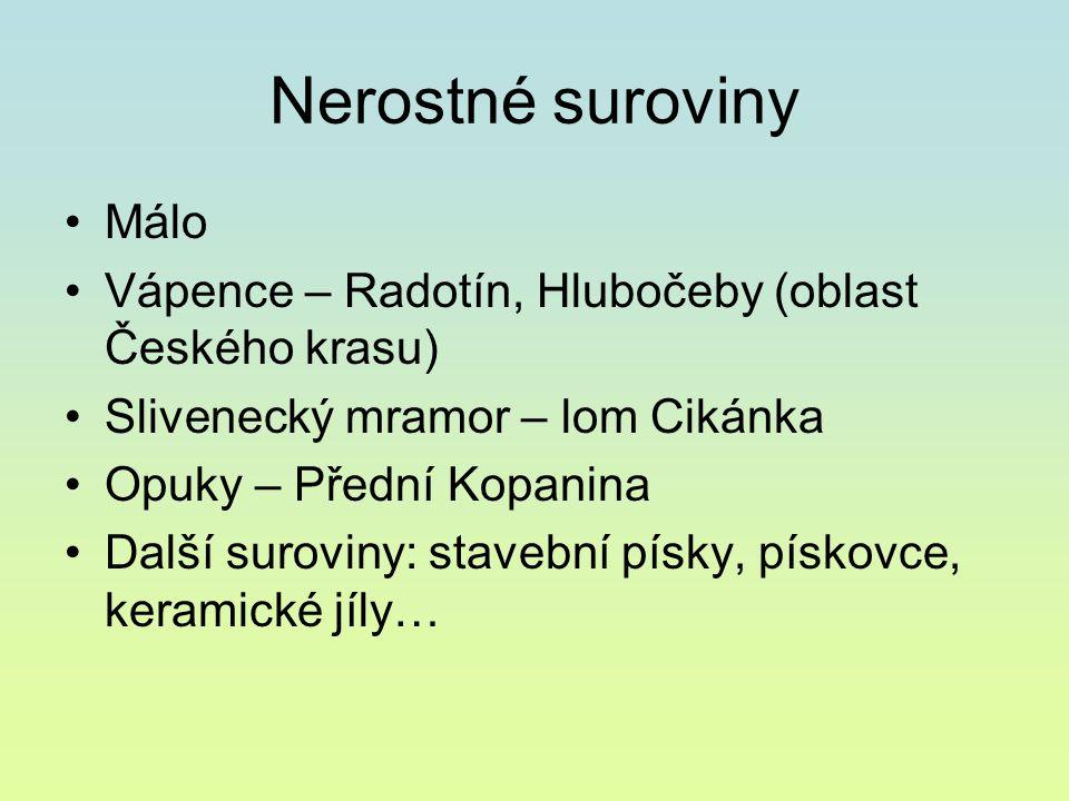 Seznam použitých zdrojů, literatury DAVID, Petr; SOUKUP, Vladimír.