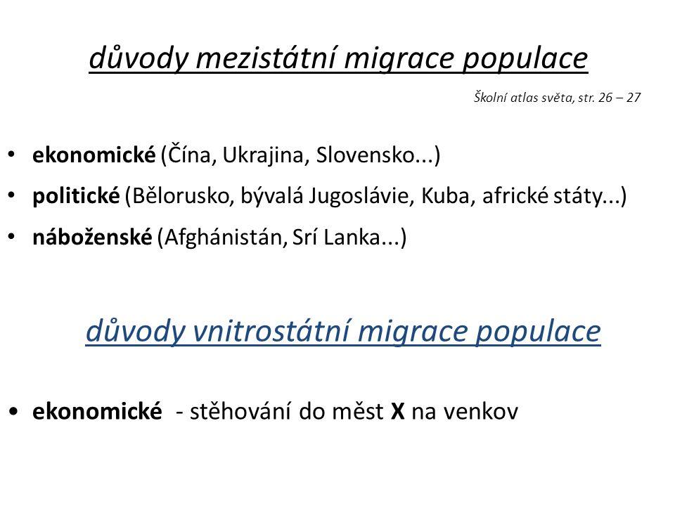 důvody mezistátní migrace populace Školní atlas světa, str. 26 – 27 ekonomické (Čína, Ukrajina, Slovensko...) politické (Bělorusko, bývalá Jugoslávie,
