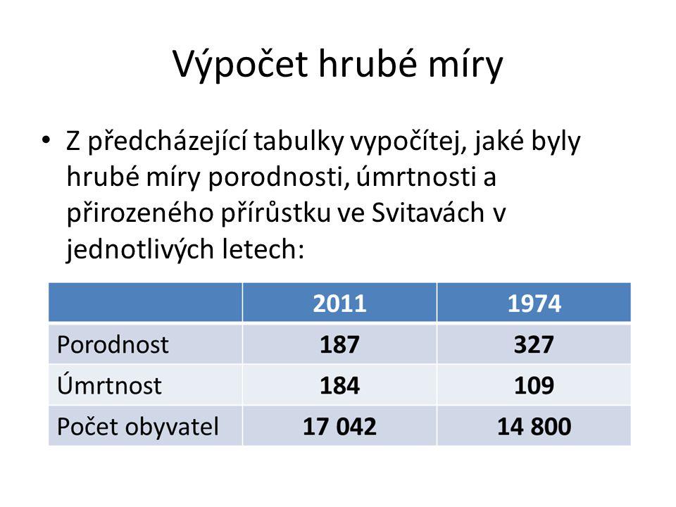Výpočet hrubé míry Z předcházející tabulky vypočítej, jaké byly hrubé míry porodnosti, úmrtnosti a přirozeného přírůstku ve Svitavách v jednotlivých l
