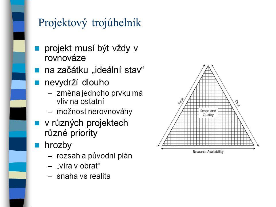 """Projektový trojúhelník projekt musí být vždy v rovnováze na začátku """"ideální stav nevydrží dlouho –změna jednoho prvku má vliv na ostatní –možnost nerovnováhy v různých projektech různé priority hrozby –rozsah a původní plán –""""víra v obrat –snaha vs realita"""