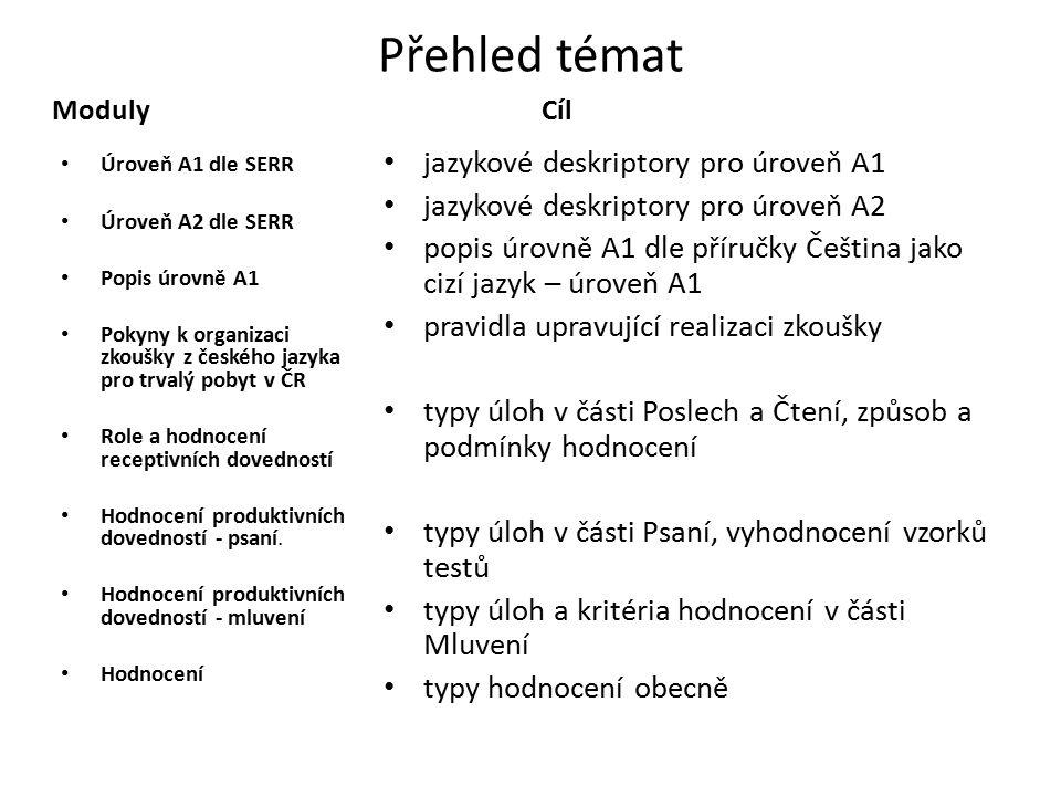 Přehled témat Moduly Úroveň A1 dle SERR Úroveň A2 dle SERR Popis úrovně A1 Pokyny k organizaci zkoušky z českého jazyka pro trvalý pobyt v ČR Role a h