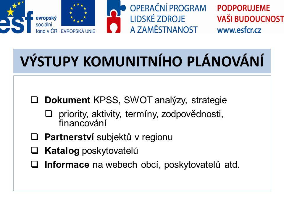 VÝSTUPY KOMUNITNÍHO PLÁNOVÁNÍ  Dokument KPSS, SWOT analýzy, strategie  priority, aktivity, termíny, zodpovědnosti, financování  Partnerství subjektů v regionu  Katalog poskytovatelů  Informace na webech obcí, poskytovatelů atd.
