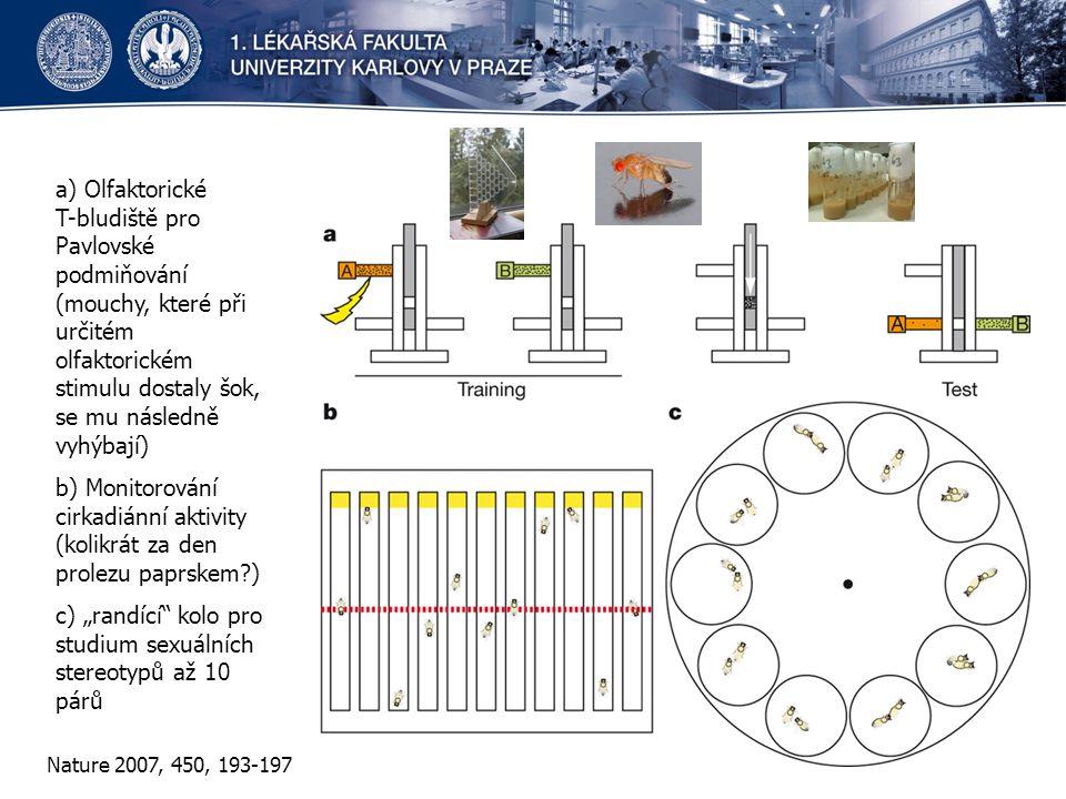 a) Olfaktorické T-bludiště pro Pavlovské podmiňování (mouchy, které při určitém olfaktorickém stimulu dostaly šok, se mu následně vyhýbají) b) Monitor
