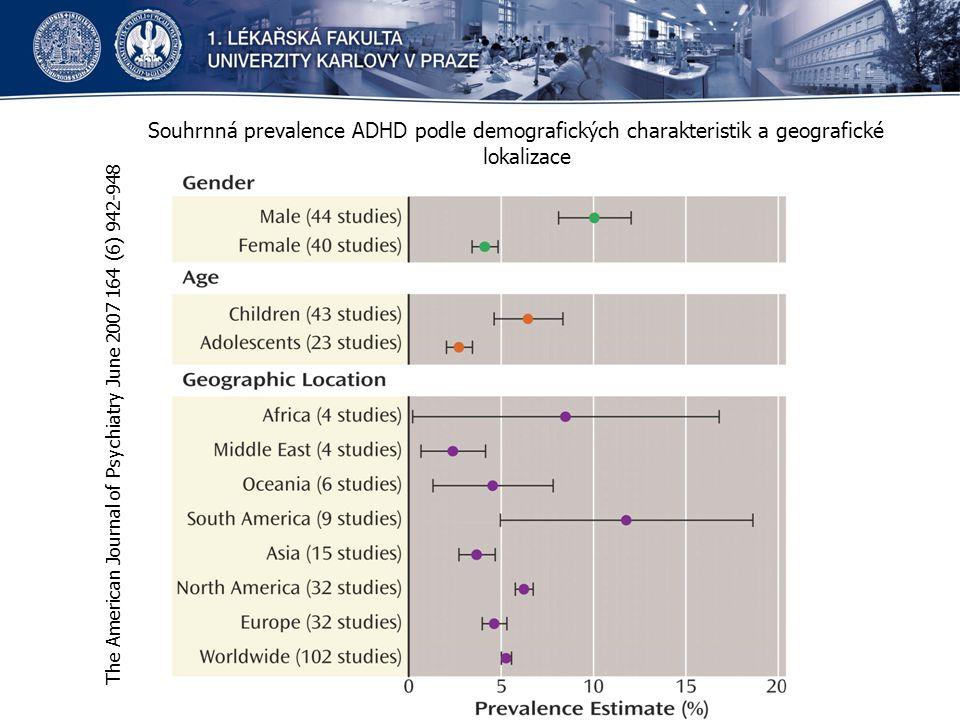 Souhrnná prevalence ADHD podle demografických charakteristik a geografické lokalizace The American Journal of Psychiatry June 2007 164 (6) 942-948