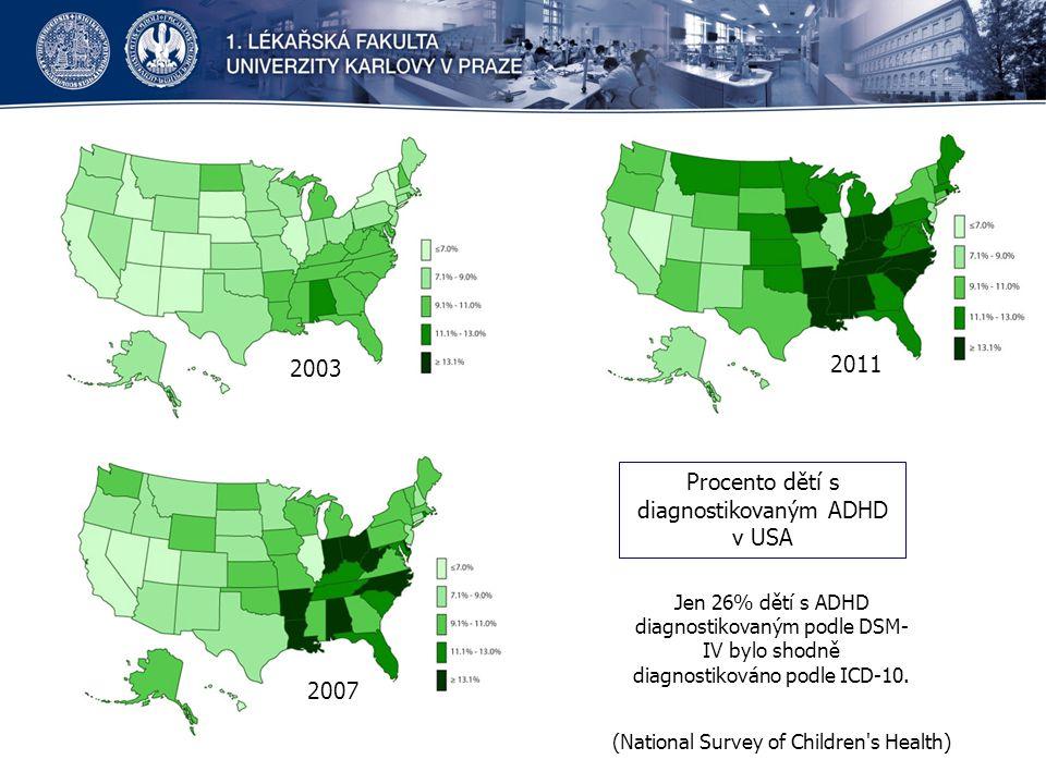 2003 2007 2011 (National Survey of Children's Health) Procento dětí s diagnostikovaným ADHD v USA Jen 26% dětí s ADHD diagnostikovaným podle DSM- IV b