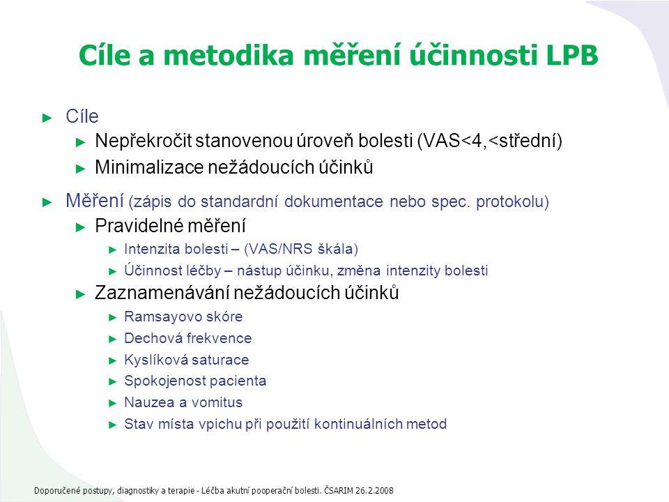 Cíle a metodika měření účinnosti LPB ► Cíle ► Nepřekročit stanovenou úroveň bolesti (VAS<4,<střední) ► Minimalizace nežádoucích účinků ► Měření (zápis