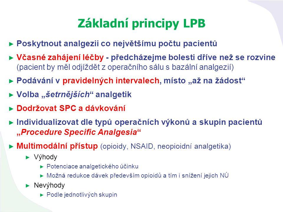 Základní principy LPB ► Poskytnout analgezii co největšímu počtu pacientů ► Včasné zahájení léčby - předcházejme bolesti dříve než se rozvine (pacient