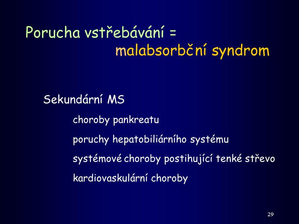 29 Porucha vstřebávání = malabsorbční syndrom Sekundární MS choroby pankreatu poruchy hepatobiliárního systému systémové choroby postihující tenké stř