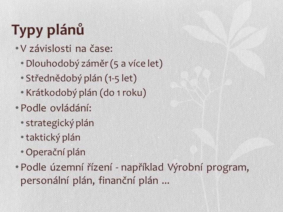 Typy plánů V závislosti na čase: Dlouhodobý záměr (5 a více let) Střednědobý plán (1-5 let) Krátkodobý plán (do 1 roku) Podle ovládání: strategický plán taktický plán Operační plán Podle územní řízení - například Výrobní program, personální plán, finanční plán...