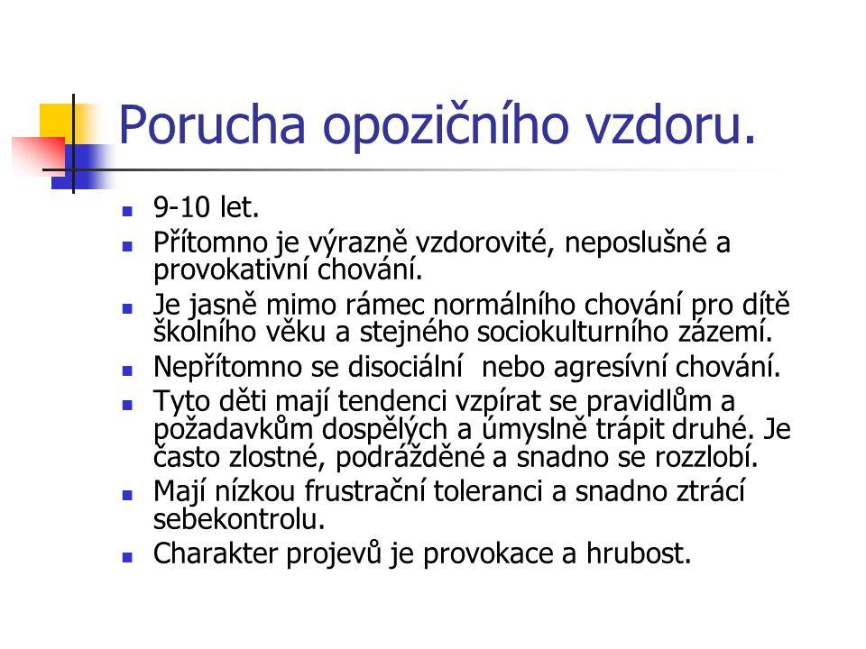 Porucha opozičního vzdoru.9-10 let.