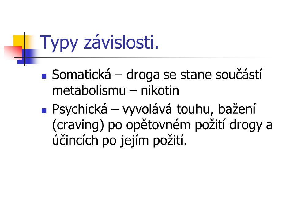 Typy závislosti. Somatická – droga se stane součástí metabolismu – nikotin Psychická – vyvolává touhu, bažení (craving) po opětovném požití drogy a úč