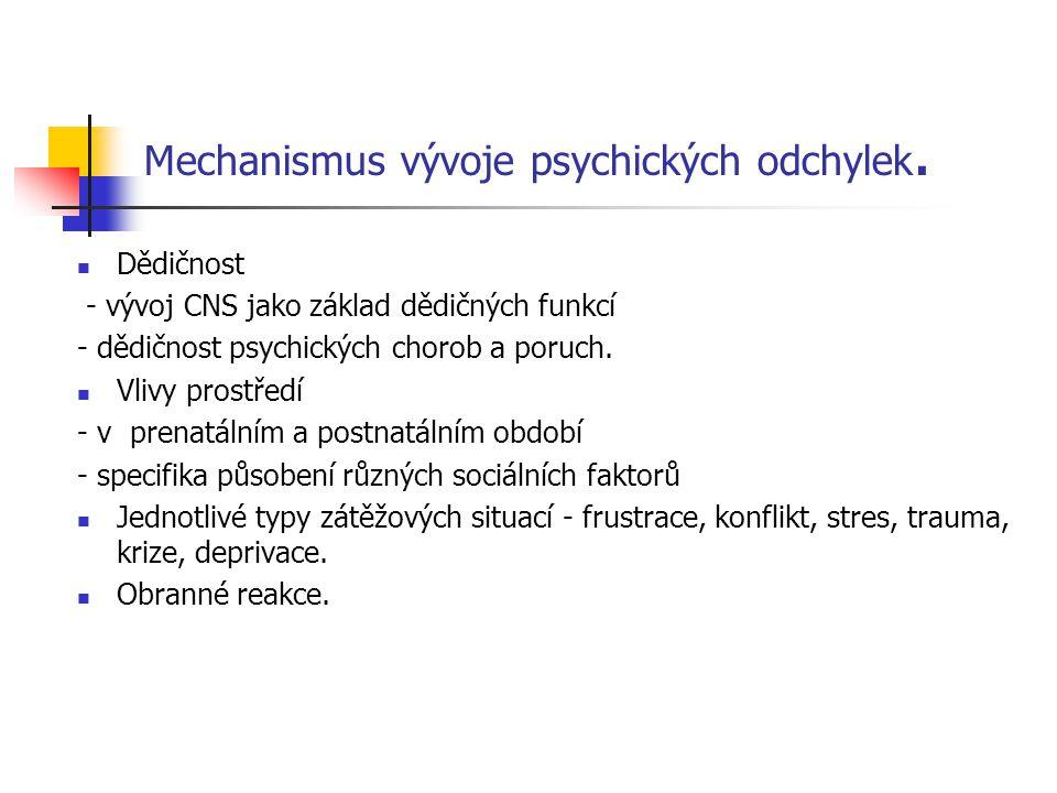 Mechanismus vývoje psychických odchylek. Dědičnost - vývoj CNS jako základ dědičných funkcí - dědičnost psychických chorob a poruch. Vlivy prostředí -