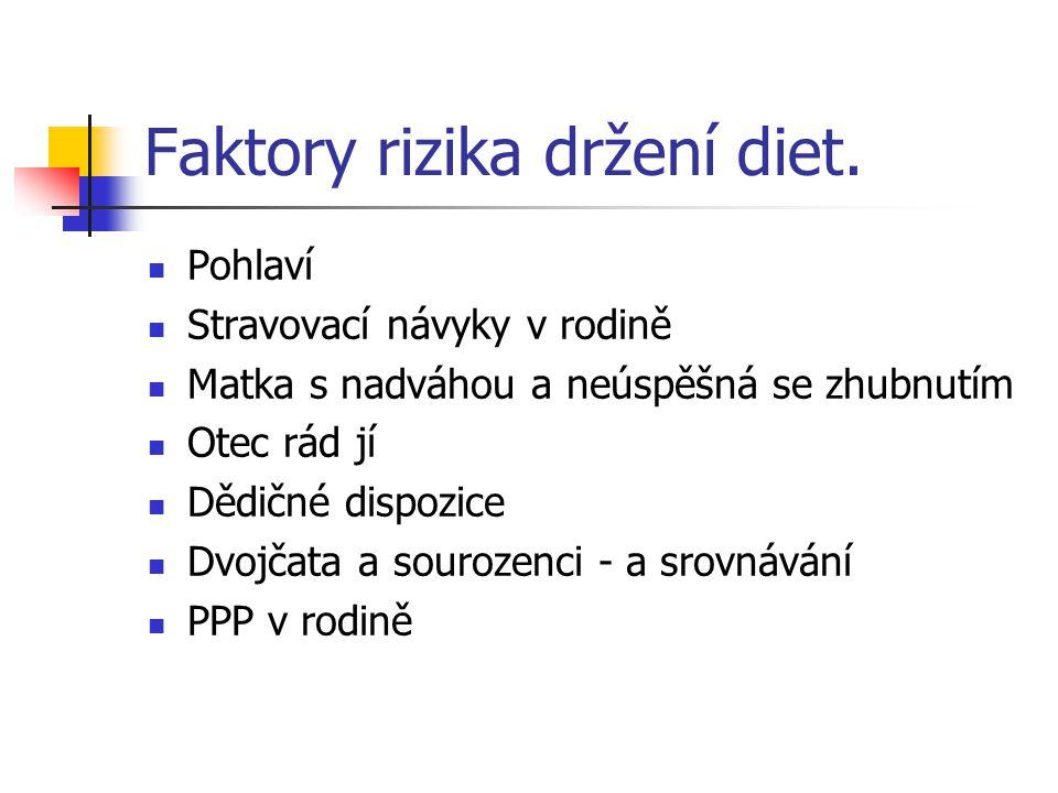 Faktory rizika držení diet.