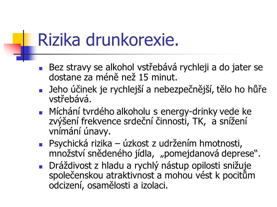 Rizika drunkorexie. Bez stravy se alkohol vstřebává rychleji a do jater se dostane za méně než 15 minut. Jeho účinek je rychlejší a nebezpečnější, těl