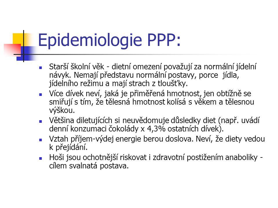 Epidemiologie PPP: Starší školní věk - dietní omezení považují za normální jídelní návyk. Nemají představu normální postavy, porce jídla, jídelního re