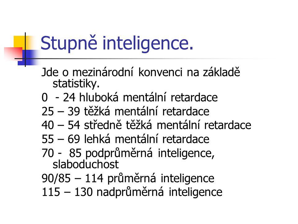 Stupně inteligence. Jde o mezinárodní konvenci na základě statistiky. 0 - 24 hluboká mentální retardace 25 – 39 těžká mentální retardace 40 – 54 střed