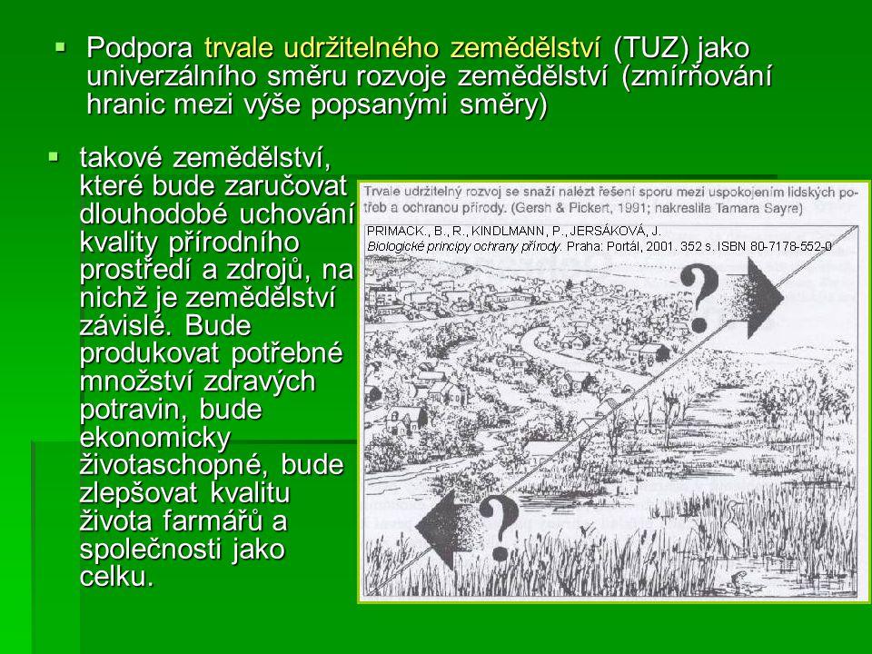  Podpora trvale udržitelného zemědělství (TUZ) jako univerzálního směru rozvoje zemědělství (zmírňování hranic mezi výše popsanými směry)  takové ze