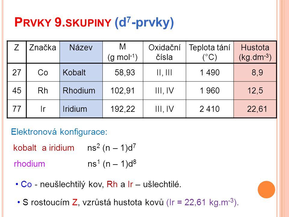 P RVKY 9. SKUPINY (d 7 -prvky) Co - neušlechtilý kov, Rh a Ir – ušlechtilé. S rostoucím Z, vzrůstá hustota kovů (Ir = 22,61 kg.m -3 ). ZZnačkaNázev M