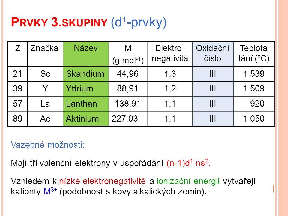 P RVKY 3. SKUPINY (d 1 -prvky) Vazebné možnosti: Mají tři valenční elektrony v uspořádání (n-1)d 1 ns 2. Vzhledem k nízké elektronegativitě a ionizačn