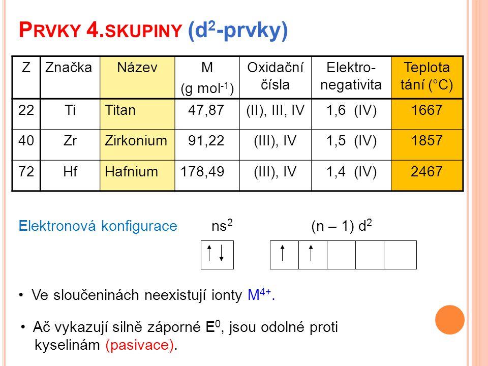 P RVKY 4. SKUPINY (d 2 -prvky) Ve sloučeninách neexistují ionty M 4+. Ač vykazují silně záporné E 0, jsou odolné proti kyselinám (pasivace). ZZnačkaNá