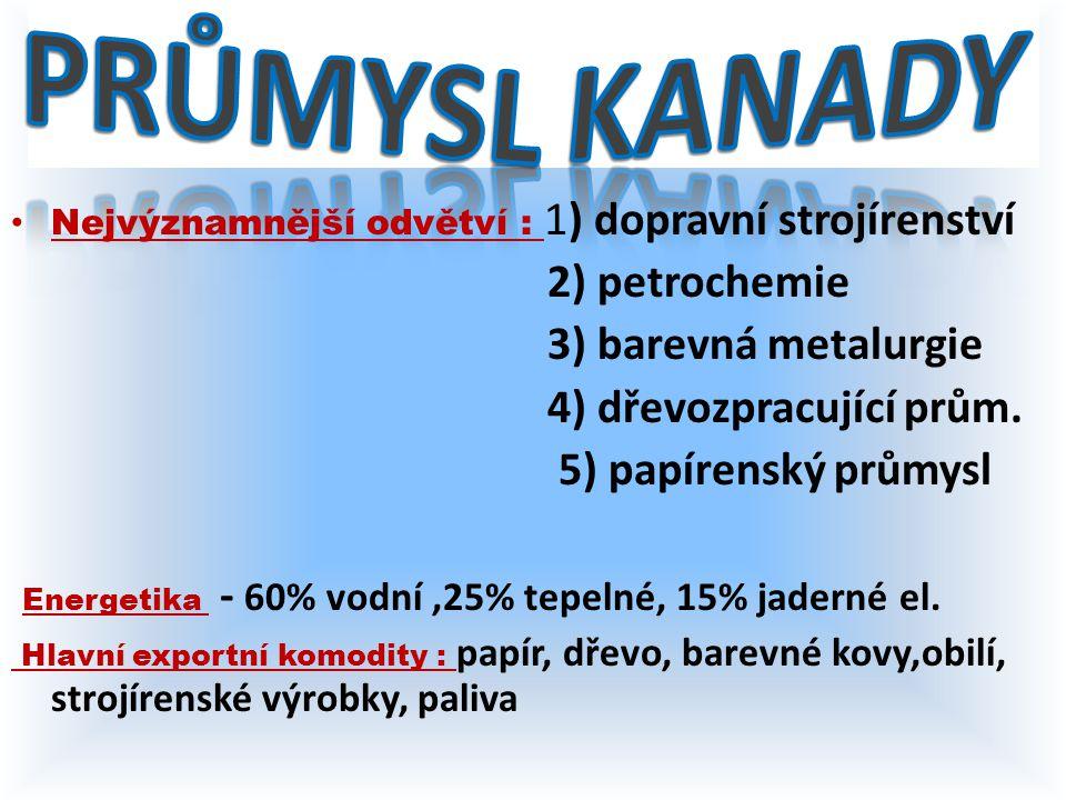 Nejvýznamnější odvětví : 1) dopravní strojírenství 2) petrochemie 3) barevná metalurgie 4) dřevozpracující prům. 5) papírenský průmysl Energetika - 60