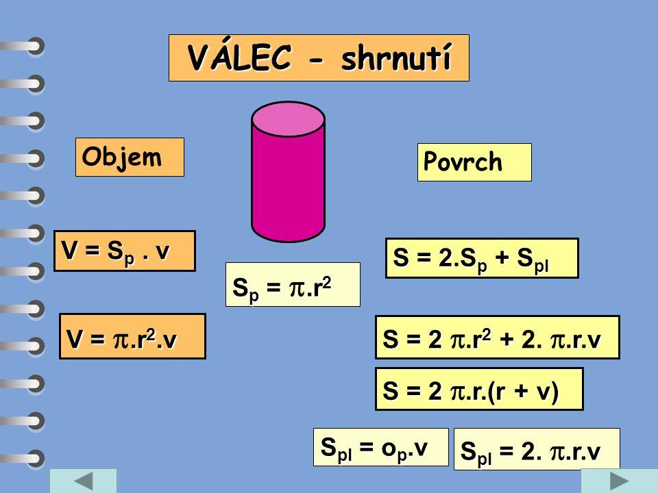 S = 2.S p + S pl S pl = o p.v V = S p. v V =.r 2.v V = .r 2.v S = 2.r 2 +.r.v S = 2 .r 2 + 2.  .r.v S pl =.r.v S pl = 2.  .r.v S = 2.r.(r + v) S