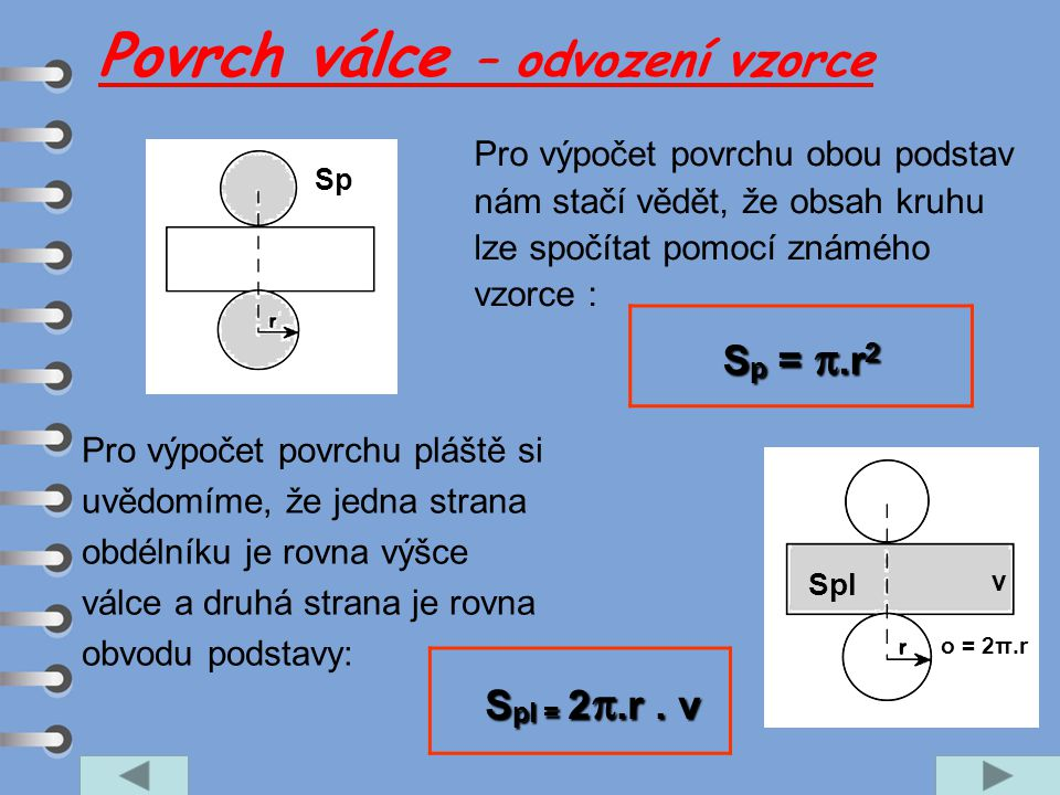 Pro výpočet povrchu obou podstav nám stačí vědět, že obsah kruhu lze spočítat pomocí známého vzorce : S p = .r 2 Sp Povrch válce – odvození vzorce Pr