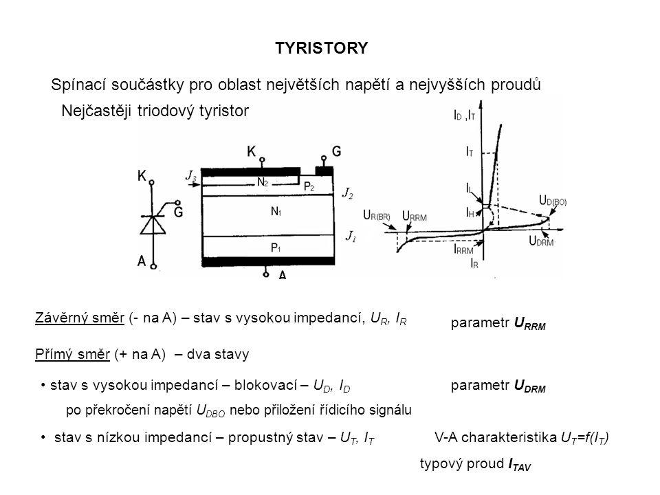TYRISTORY Spínací součástky pro oblast největších napětí a nejvyšších proudů Nejčastěji triodový tyristor Závěrný směr (- na A) – stav s vysokou imped