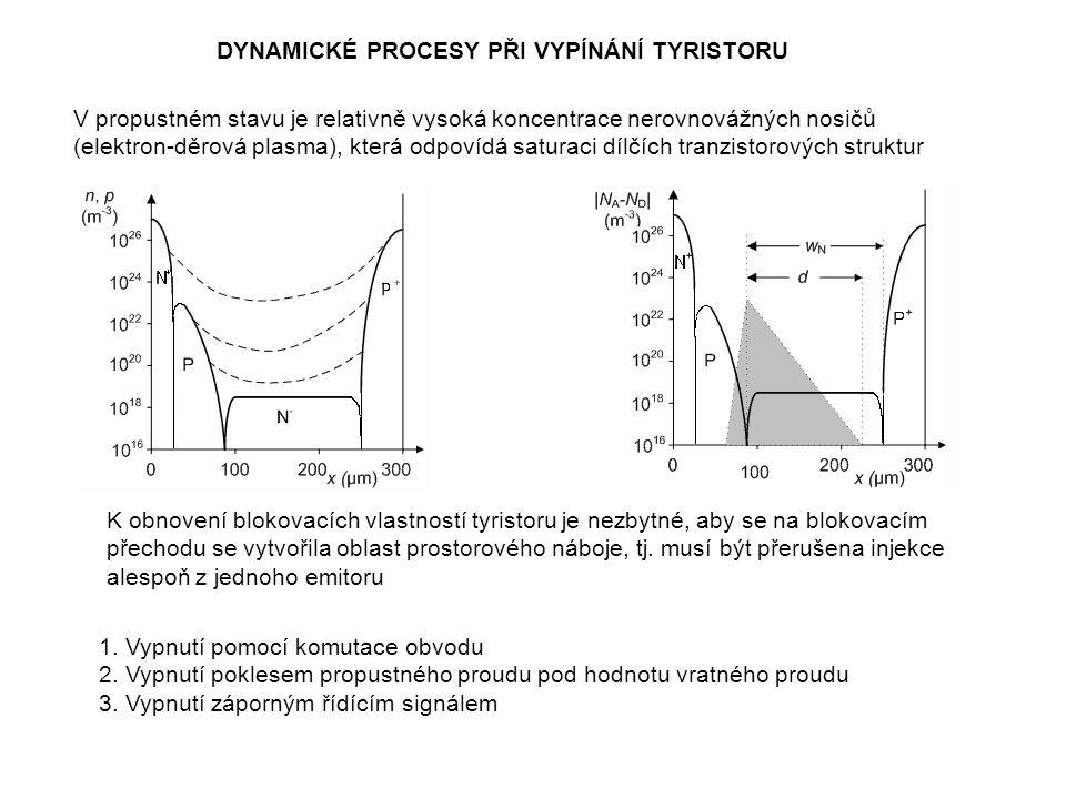 DYNAMICKÉ PROCESY PŘI VYPÍNÁNÍ TYRISTORU V propustném stavu je relativně vysoká koncentrace nerovnovážných nosičů (elektron-děrová plasma), která odpo