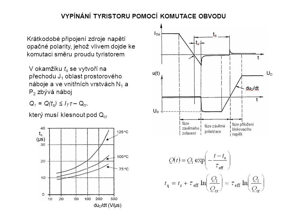 VYPÍNÁNÍ TYRISTORU POMOCÍ KOMUTACE OBVODU Krátkodobé připojení zdroje napětí opačné polarity, jehož vlivem dojde ke komutaci směru proudu tyristorem V