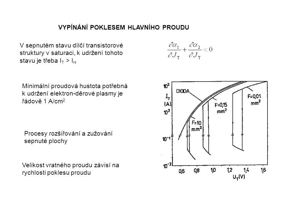VYPÍNÁNÍ POKLESEM HLAVNÍHO PROUDU V sepnutém stavu dílčí transistorové struktury v saturaci, k udržení tohoto stavu je třeba I T > I H Minimální proud