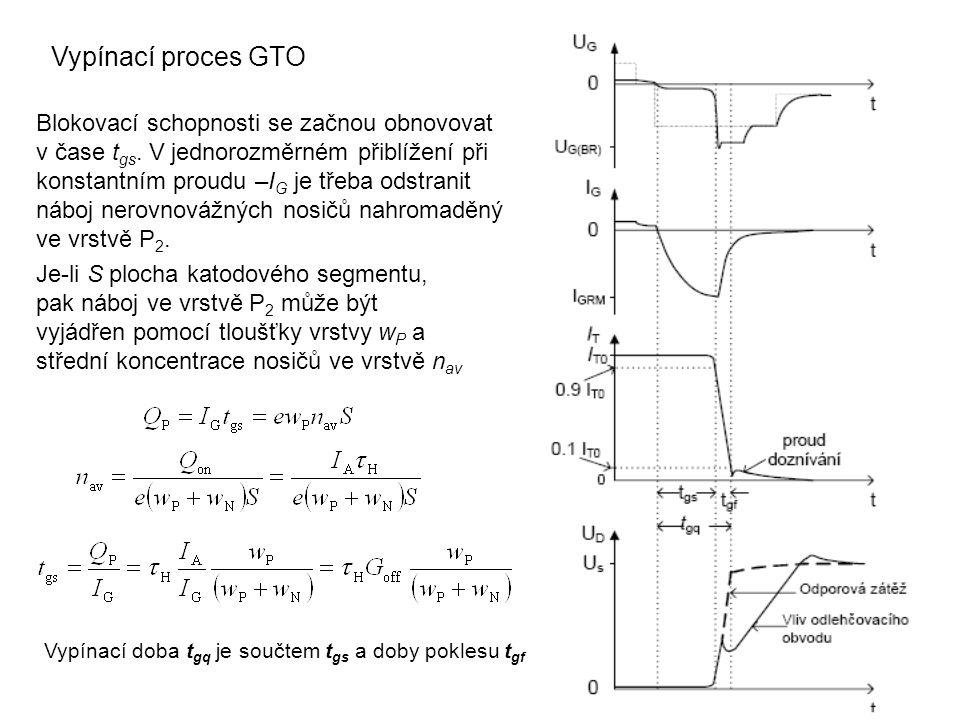 Blokovací schopnosti se začnou obnovovat v čase t gs. V jednorozměrném přiblížení při konstantním proudu –I G je třeba odstranit náboj nerovnovážných