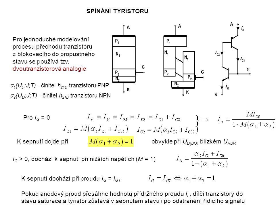 VYPÍNÁNÍ POKLESEM HLAVNÍHO PROUDU V sepnutém stavu dílčí transistorové struktury v saturaci, k udržení tohoto stavu je třeba I T > I H Minimální proudová hustota potřebná k udržení elektron-děrové plasmy je řádově 1 A/cm 2 Procesy rozšiřování a zužování sepnuté plochy Velikost vratného proudu závisí na rychlosti poklesu proudu