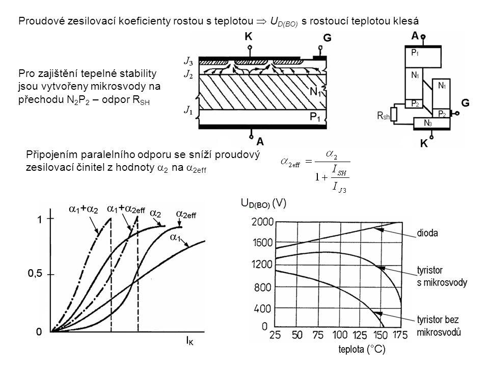 VYPÍNÁNÍ TYRISTORU ŘÍDÍCÍM SIGNÁLEM - TYRISTORY GTO, GCT a IGCT Po přiložení záporného řídícího signálu je omezena injekce elektronů z oblasti emitoru N + přiléhající ke kontaktu řídící elektrody a zároveň jsou extrahovány díry z oblasti vrstvy P 2 V dvoutranzistorové analogii NPT PT Maximální dosažitelný záporný řídící proud –I GM je limitován maximálním dosažitelným napětím U G(BR) přechodu N + P 2 a příčným odporem vrstvy P 2.
