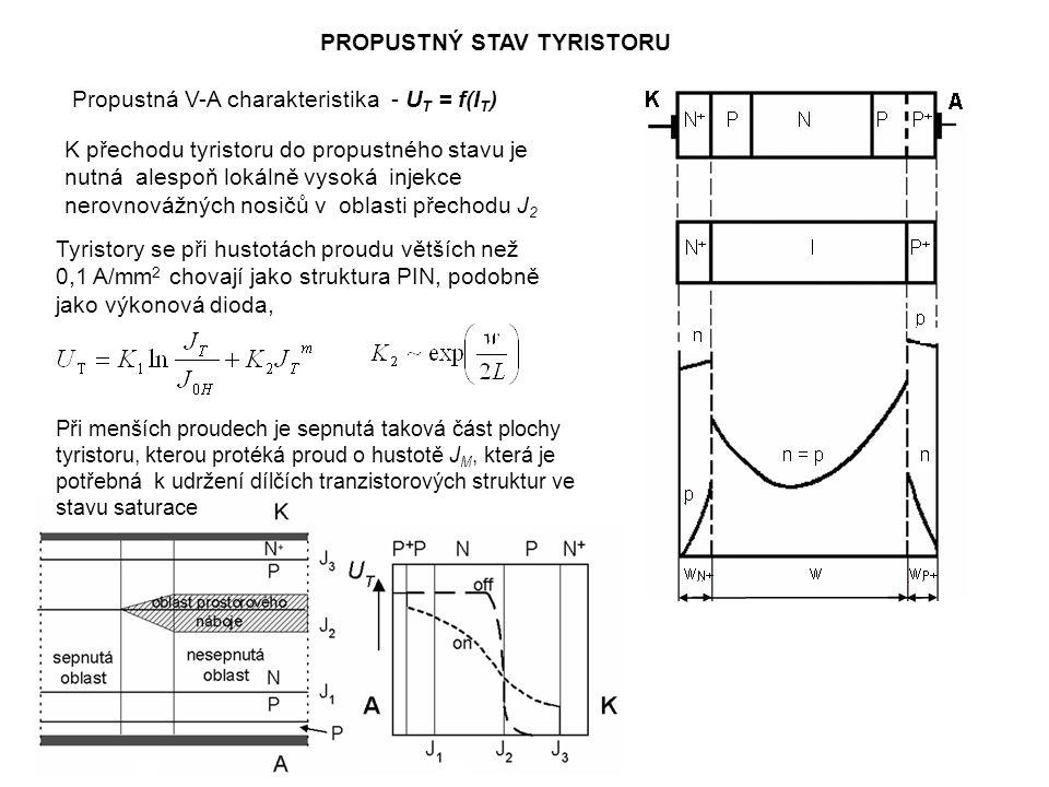 PROPUSTNÝ STAV TYRISTORU Propustná V-A charakteristika - U T = f(I T ) K přechodu tyristoru do propustného stavu je nutná alespoň lokálně vysoká injek