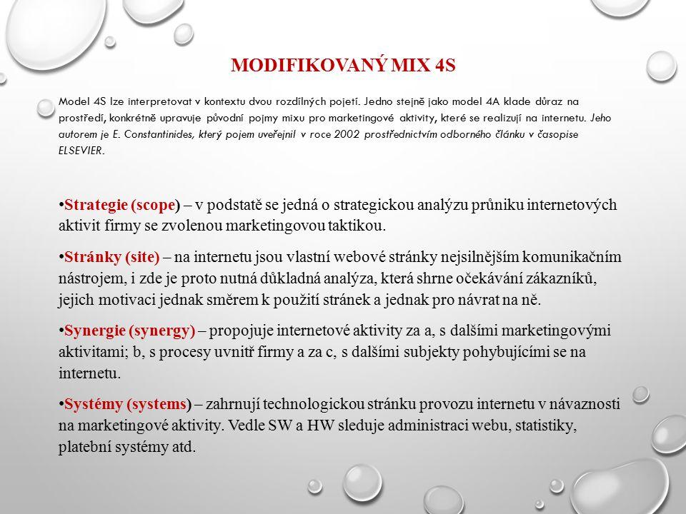 MODIFIKOVANÝ MIX 4S Model 4S lze interpretovat v kontextu dvou rozdílných pojetí. Jedno stejně jako model 4A klade důraz na prostředí, konkrétně uprav