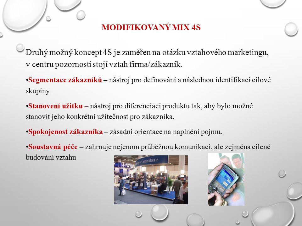 MODIFIKOVANÝ MIX 4S Druhý možný koncept 4S je zaměřen na otázku vztahového marketingu, v centru pozornosti stojí vztah firma/zákazník. Segmentace záka