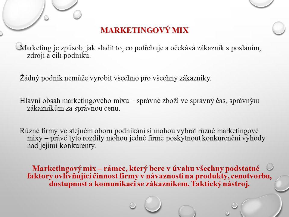 MARKETINGOVÝ MIX Marketing je způsob, jak sladit to, co potřebuje a očekává zákazník s posláním, zdroji a cíli podniku. Žádný podnik nemůže vyrobit vš