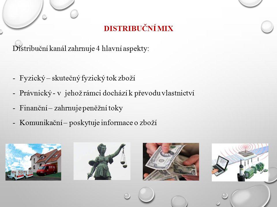 DISTRIBUČNÍ MIX Distribuční kanál zahrnuje 4 hlavní aspekty: -Fyzický – skutečný fyzický tok zboží -Právnický - v jehož rámci dochází k převodu vlastn