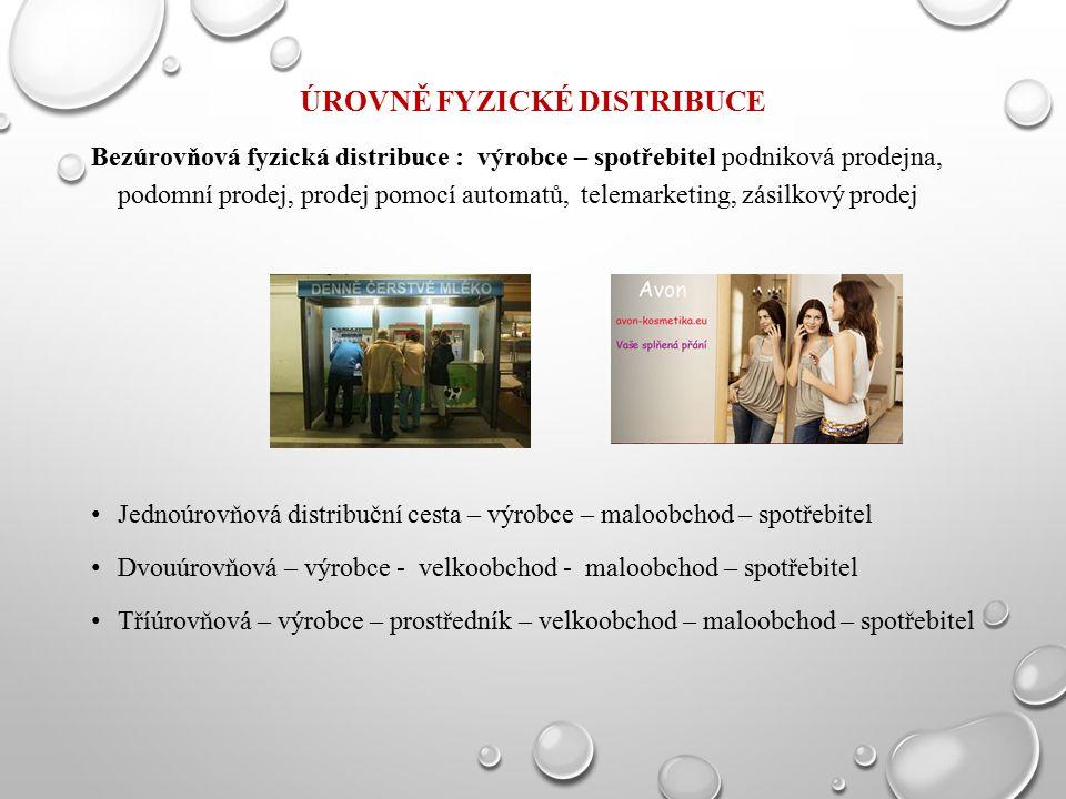 ÚROVNĚ FYZICKÉ DISTRIBUCE Bezúrovňová fyzická distribuce : výrobce – spotřebitel podniková prodejna, podomní prodej, prodej pomocí automatů, telemarke