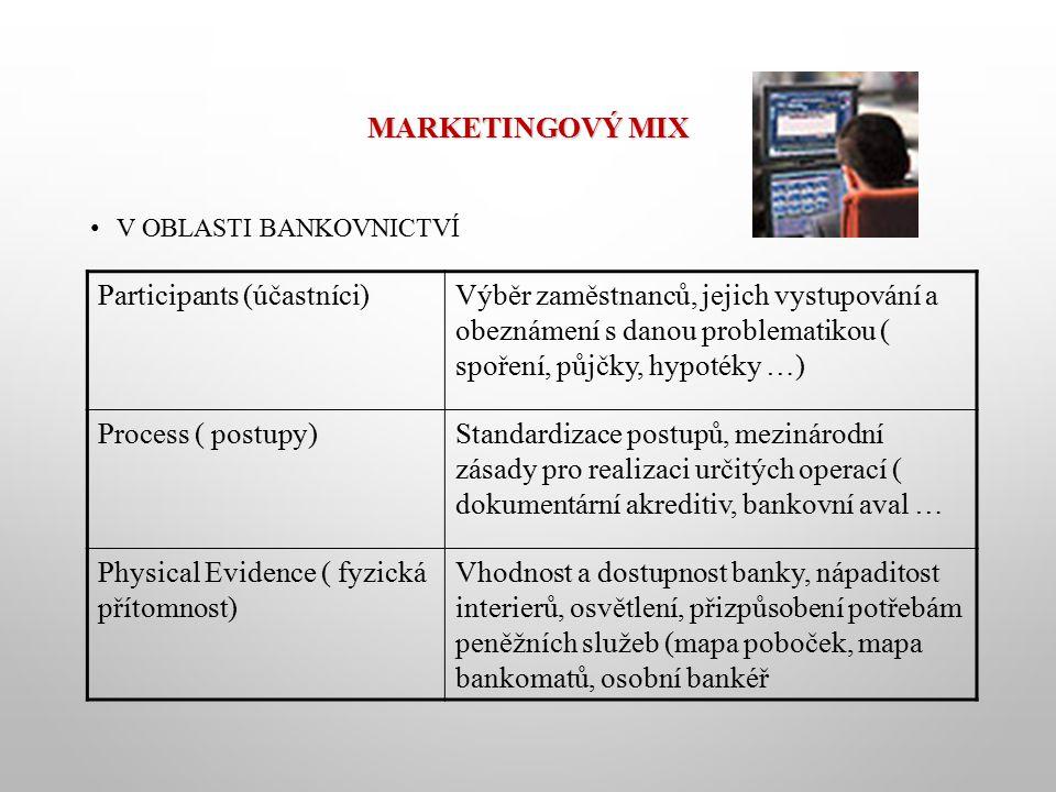 MARKETINGOVÝ MIX – ZÁKAZNICKÝ - 4C POHLED KUPUJÍCÍHO 4C CustomerZákazníkŘešení potřeb, očekávání, přání a tužeb zákazníka, kupujícího, spotřebitele v rámci samostatného produktu (třístupňová analýza) CostCenaViděná pohledem nákladů pro zákazníka ConvenienceVhodnost, dostupnost Pohodlnost při dostupnosti zákazníka k produktu, Servis pro zákazníka – umisťování produktu na trh ComunicationsKomunikaceIntegrovaná marketingová komunikace