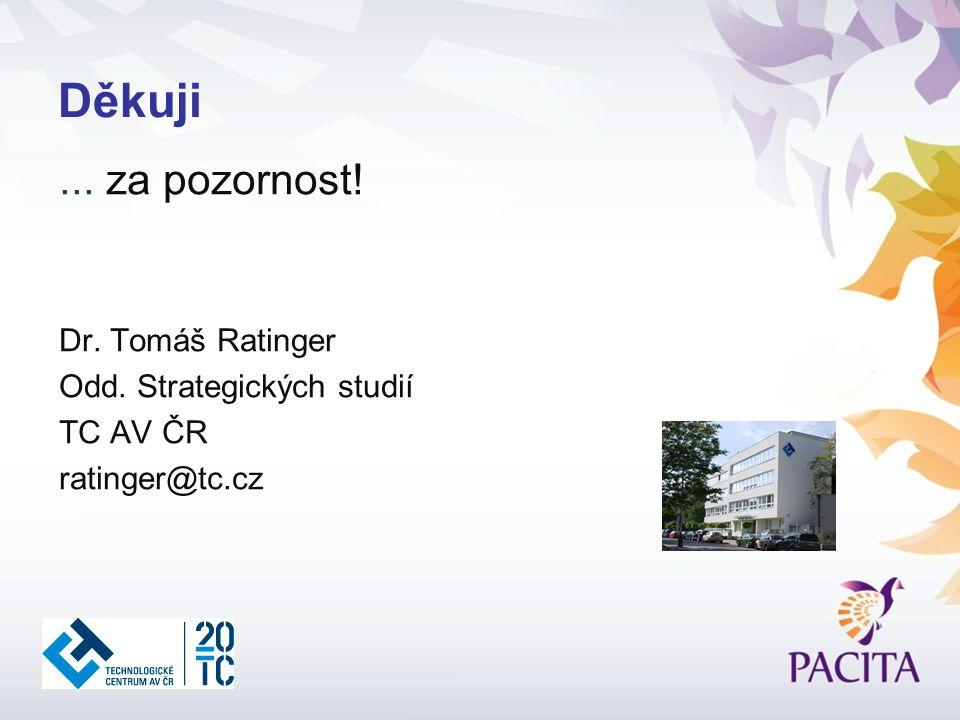 Děkuji... za pozornost! Dr. Tomáš Ratinger Odd. Strategických studií TC AV ČR ratinger@tc.cz