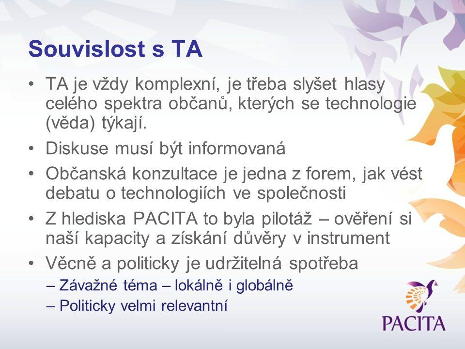 Formát Evropské obč.