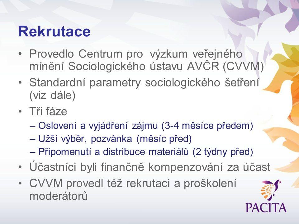 Rekrutace Provedlo Centrum pro výzkum veřejného mínění Sociologického ústavu AVČR (CVVM) Standardní parametry sociologického šetření (viz dále) Tři fá