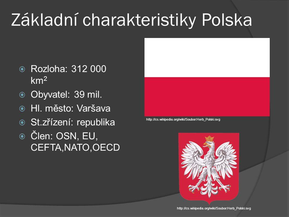 Základní charakteristiky Polska  Rozloha: 312 000 km 2  Obyvatel: 39 mil.  Hl. město: Varšava  St.zřízení: republika  Člen: OSN, EU, CEFTA,NATO,O