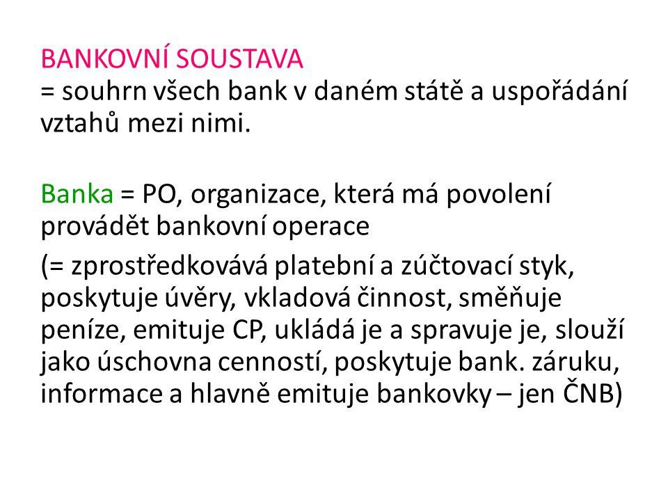BANKOVNÍ SOUSTAVA = souhrn všech bank v daném státě a uspořádání vztahů mezi nimi.
