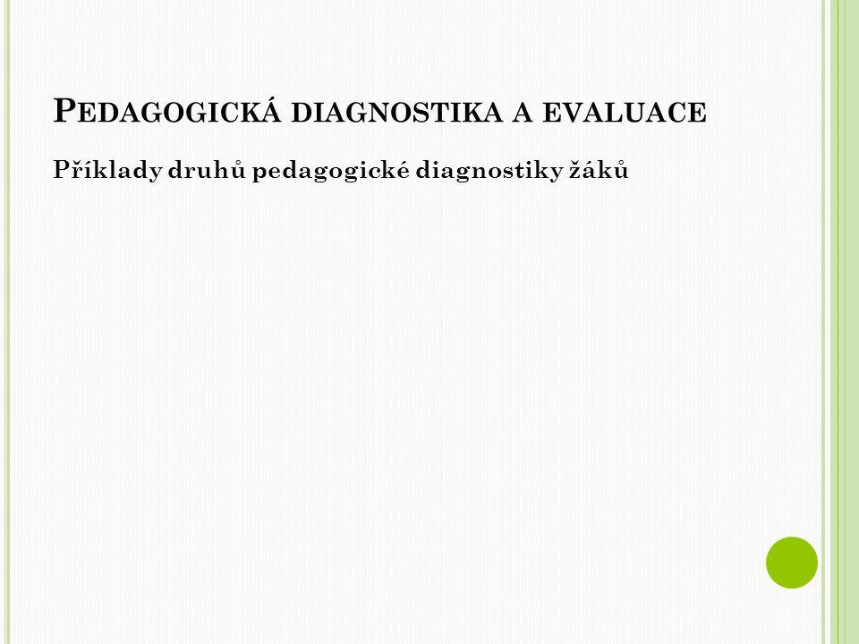 P EDAGOGICKÁ DIAGNOSTIKA A EVALUACE Příklady druhů pedagogické diagnostiky žáků