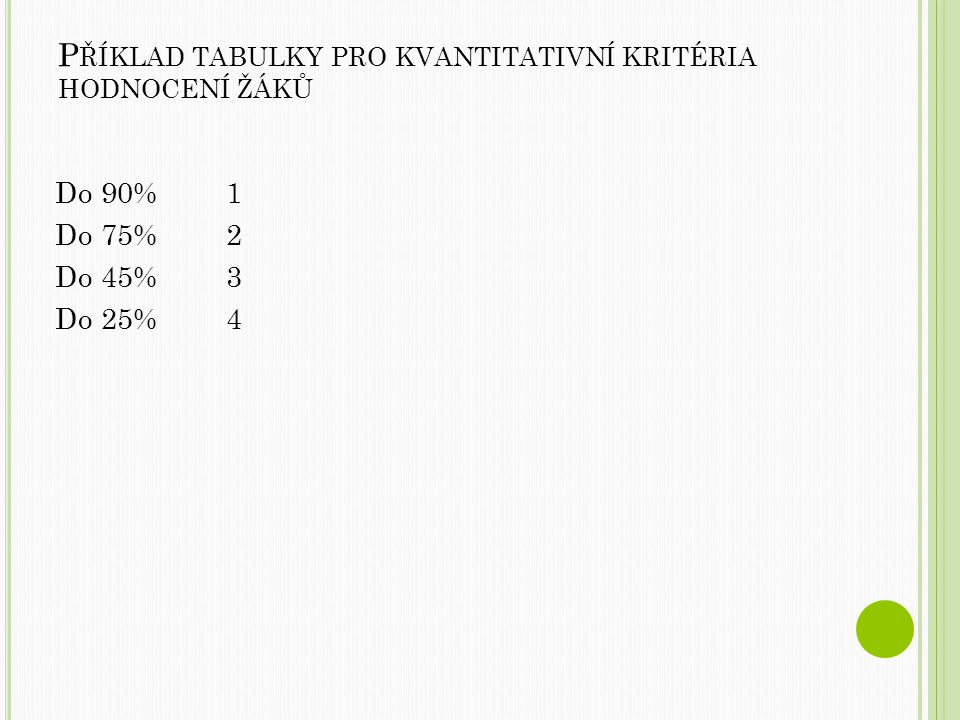P ŘÍKLAD TABULKY PRO KVANTITATIVNÍ KRITÉRIA HODNOCENÍ ŽÁKŮ Do 90%1 Do 75%2 Do 45%3 Do 25%4
